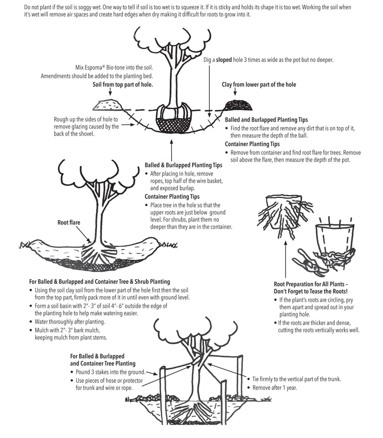 Planting Instructions | The Growing Place